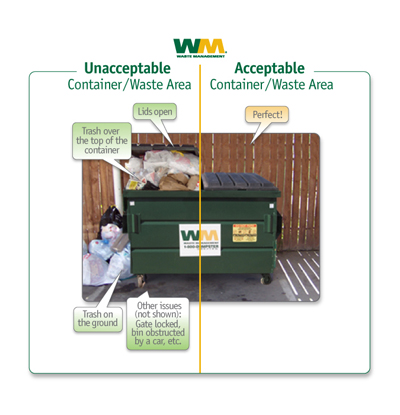 Waste Management Residential Trash Waste Removal Services